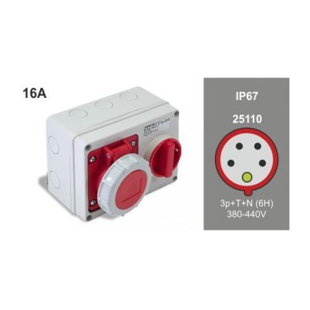 Famatel 25110 Zásuvka nástěnná blokovaná IP67/400V/16A/5P 6h - SpeedPRO